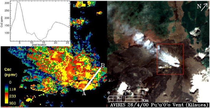 Insights into geological processes with CO2 remote sensing – A