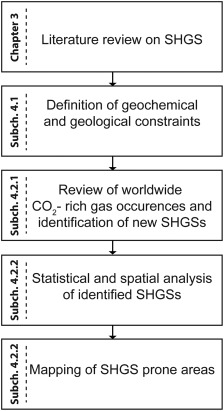 Sediment-hosted geothermal systems: Review and first global