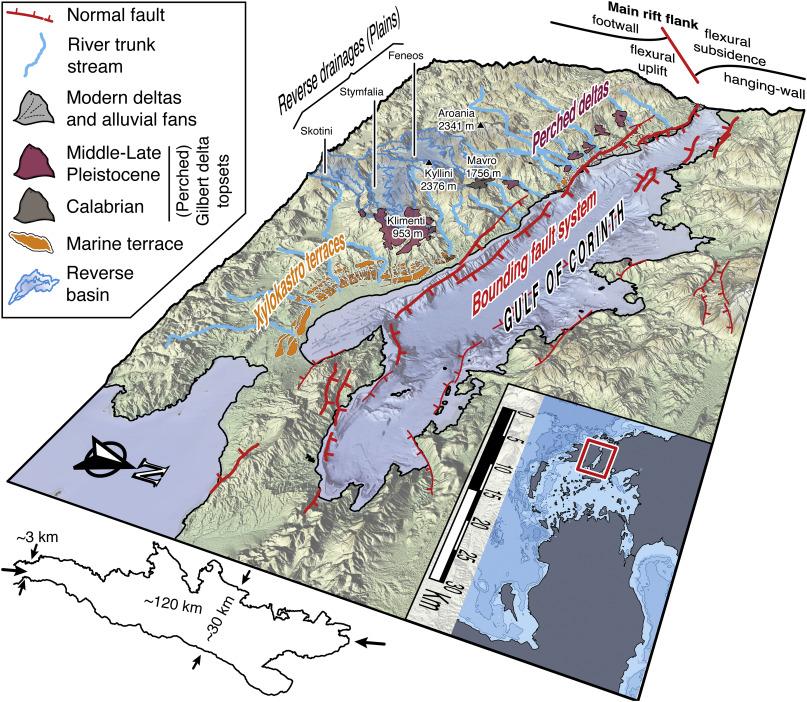 A new crustal fault formed the modern Corinth Rift