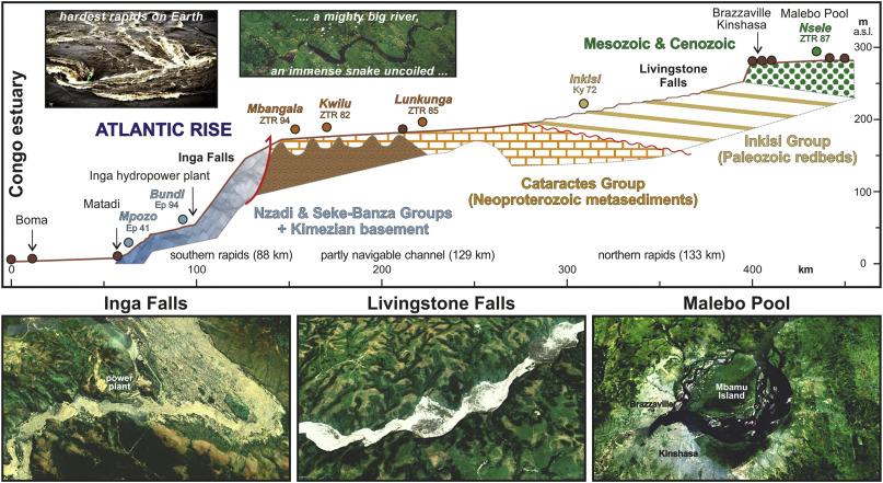 Congo River sand and the equatorial quartz factory