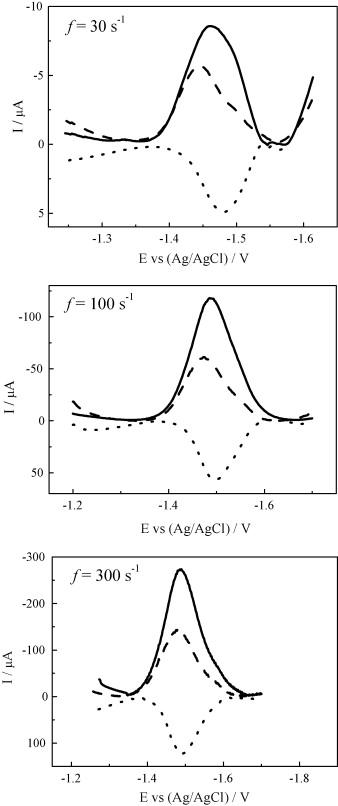 Voltammetric determination of ketoconazole using a polished silver ...