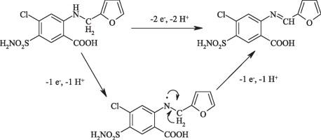 minocycline lb