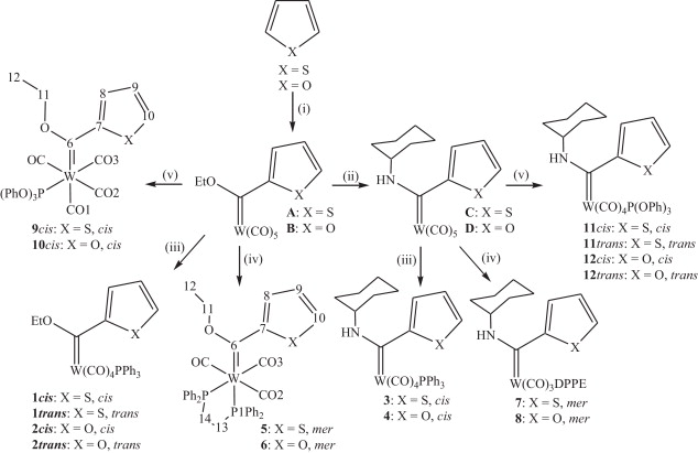 Electrochemical Behaviour And Structure Of Novel Phosphine And