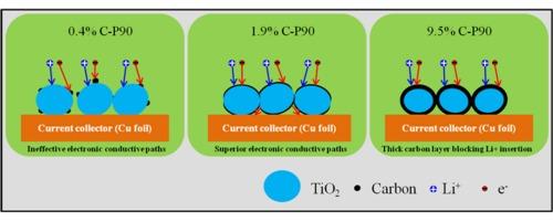 Dmc E Conversion Van Wiring Diagram on