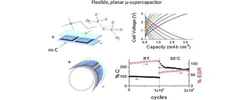 Flexible, ionic liquid-based micro-supercapacitor produced