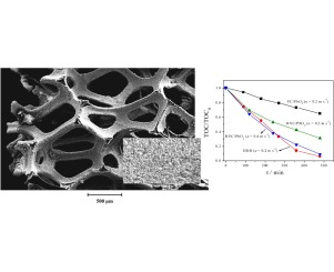 Comparison of the electrooxidation performance of three-dimensional