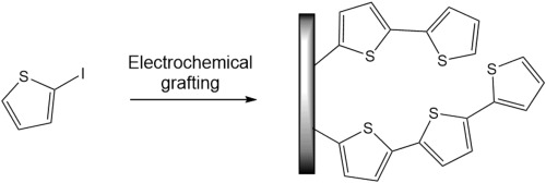 Electrochemical grafting of heterocyclic molecules on glassy
