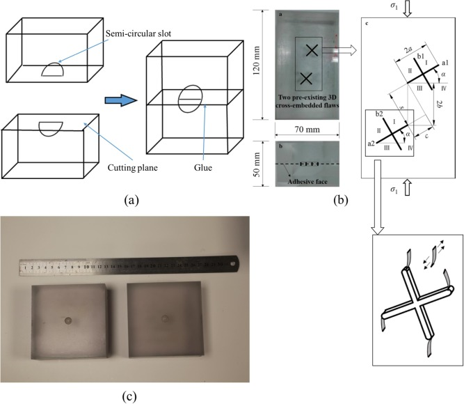 Comparative Analysis Of Mechanisms Of 3 D Brittle Crack