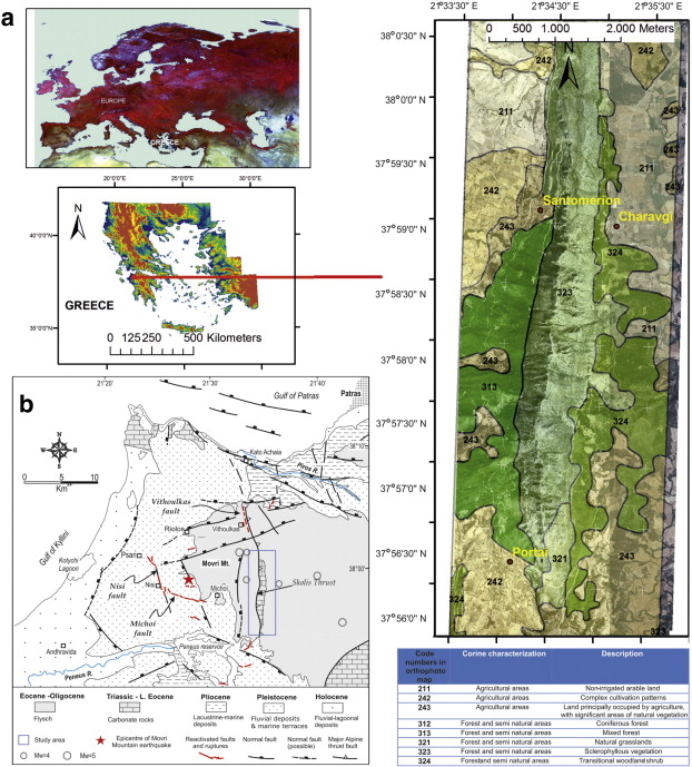 Earthquake triggered rock falls and their role in the development of ...