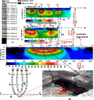 Detection of illegal mine voids using electrical resistivity