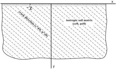 rock and soil mechanics derski w izbicki r kisiel i mrz z
