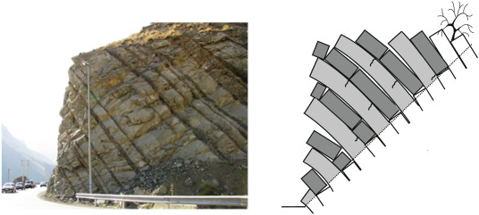 Stability analysis of the north-eastern slope of Daralou