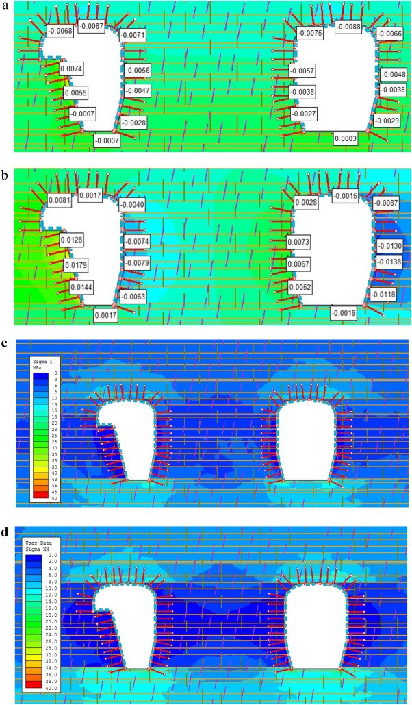 Multi-approach stability analyses of large caverns excavated in low