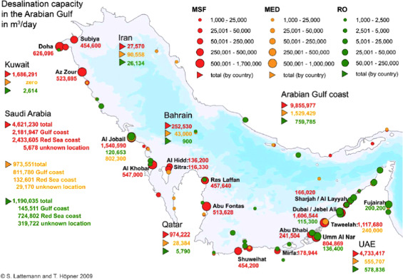 Desalinated drinking water in the GCC countries – The need