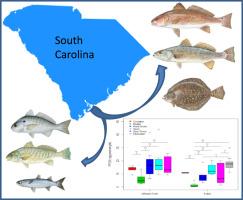 Perfluoroalkyl substances (PFASs) in edible fish species