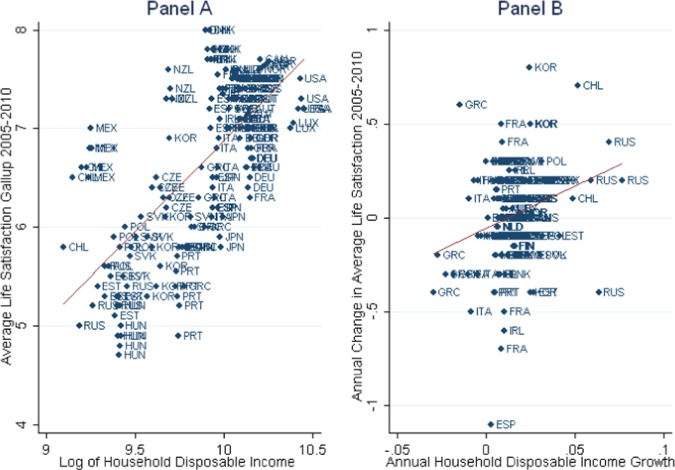 Beyond GDP: Is there a law of one shadow price? - ScienceDirect