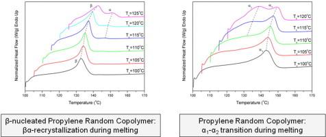 Crystallization and melting of propylene–ethylene random