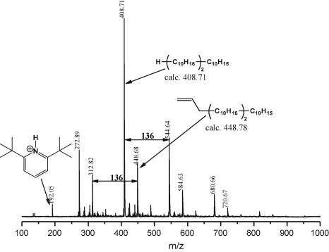 Triflate esters as in-situ generated initiating system for