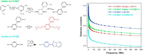 Preparation and properties of novel fluorinated epoxy resins