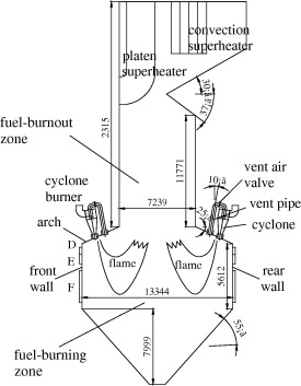 influence of vent air valve opening on bustion characteristics of Tpi Wiring Diagram download full size image