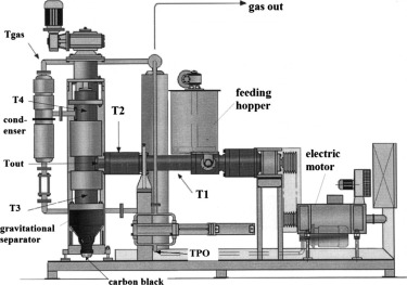 Liquid fuel production from waste tyre pyrolysis and its utilisation