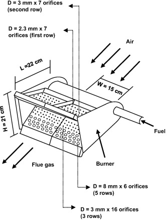 Extended Operability Of A Commercial Air Staged Burner Using A