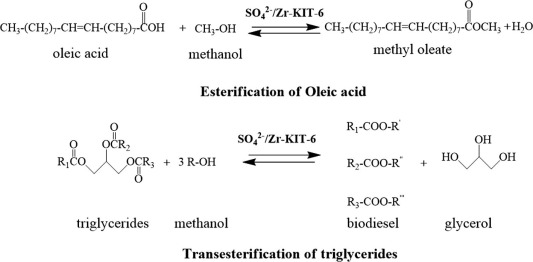 Efficient mesoporous SO42−/Zr-KIT-6 solid acid catalyst for