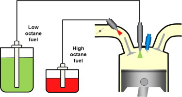 Maximizing the benefits of high octane fuels in spark