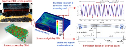 Dynamic influence of screening coals on a vibrating screen