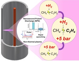 Direct methane-to-ethylene conversion in a nanosecond pulsed