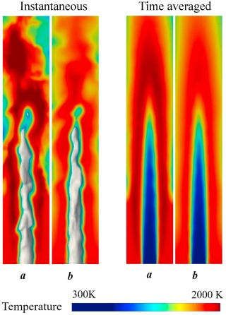 Numerical Simulation Of Premixed Combustion Using The Modified