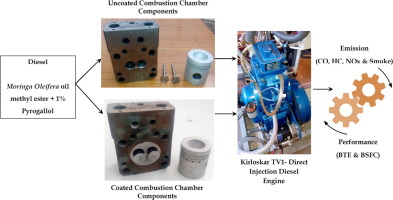 Effect of cetane enhancer on Moringa oleifera biodiesel in a thermal