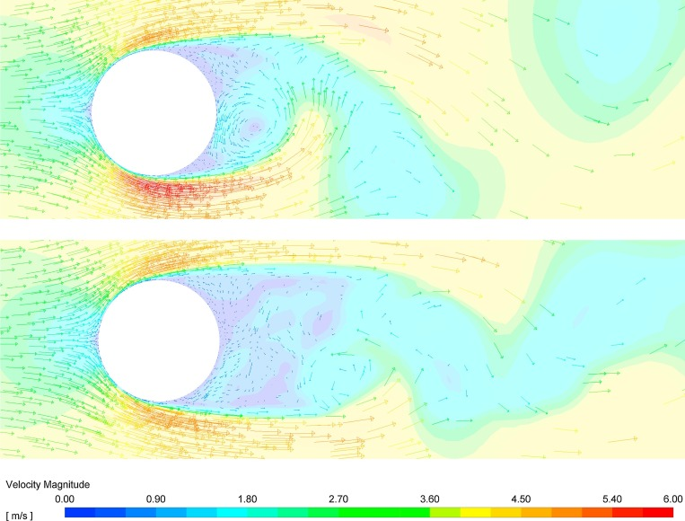 A comparison of turbulence models and two and three