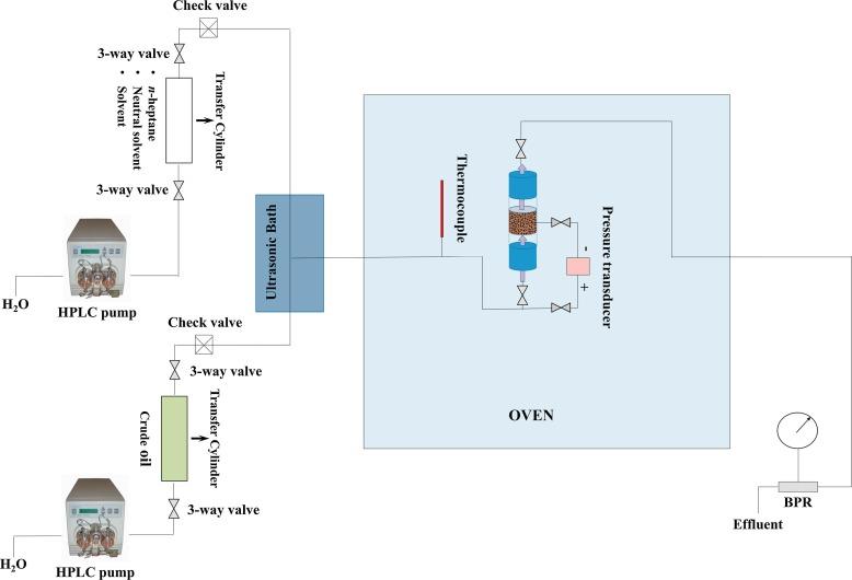 Evaluation of solvents for in-situ asphaltene deposition remediation