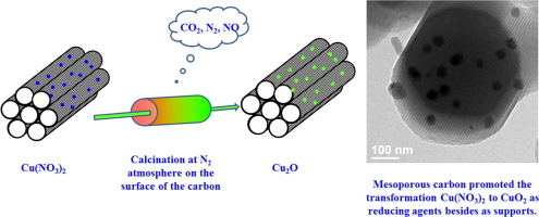 Facile preparation of cuprous oxide decorated mesoporous carbon by