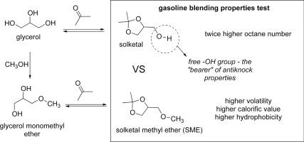 Glycerol to renewable fuel oxygenates. Part I: Comparison ... on