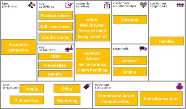 iptv business plan