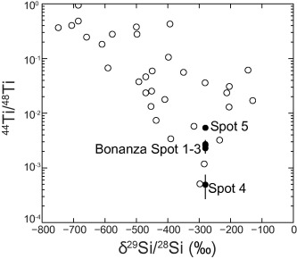 Bonanza: An extremely large dust grain from a supernova