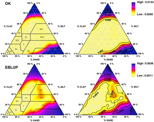 Development of ternary diagrams for estimating water retention estimation variance of the ternary diagrams for soil water content values at 1500 kpa matric potential estimated with ordinary kriging ok and the ccuart Gallery