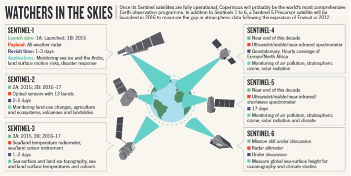 Satellites and the New War on Infection: Tracking Ebola in West