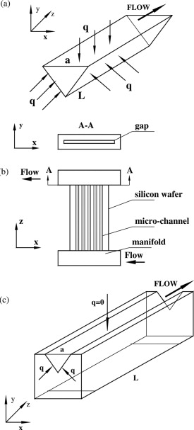 Effect Of Axial Conduction On The Heat Transfer In Micro Channels