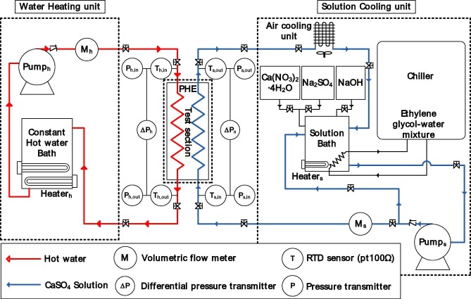 Plate Heat Exchanger Schematic Symbol Information Of Wiring Diagram