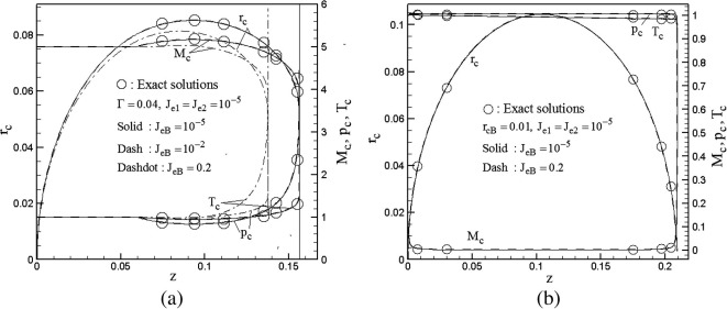 keyhole collapse during high intensity beam drilling sciencedirect rh sciencedirect com
