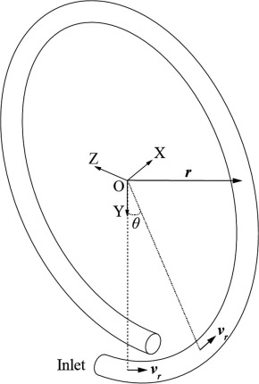 Phase Distributions Of Boiling Flow In Helical Coils In High Gravity