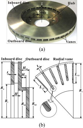 An X-type lattice cored ventilated brake disc with enhanced