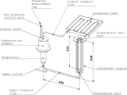 Hydraulic Operating Temperature Control Of A Loop Heat Pipe