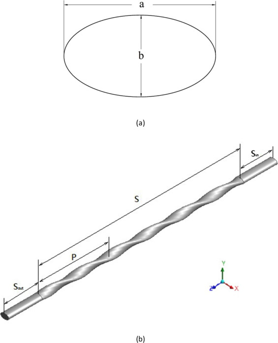 Analysis Of Heat Transfer And Flow Resistance Of Twisted Oval Tube