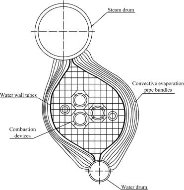 Constructal Design For Supercharged Boiler Evaporator