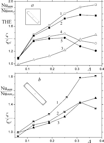 Influence Of The Depth Of Single Row Oval Trench Dimples Inclined To