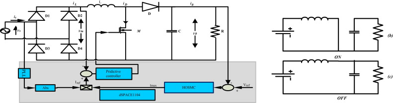 Design And Real Time Implementation Of Single Phase Boost Power